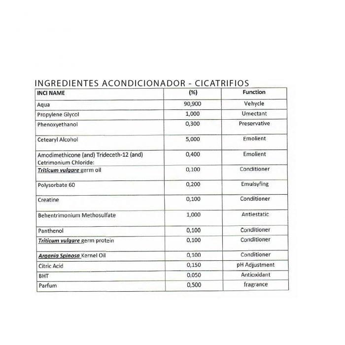 ingredientes del acondicionador cicatrifios de inoar