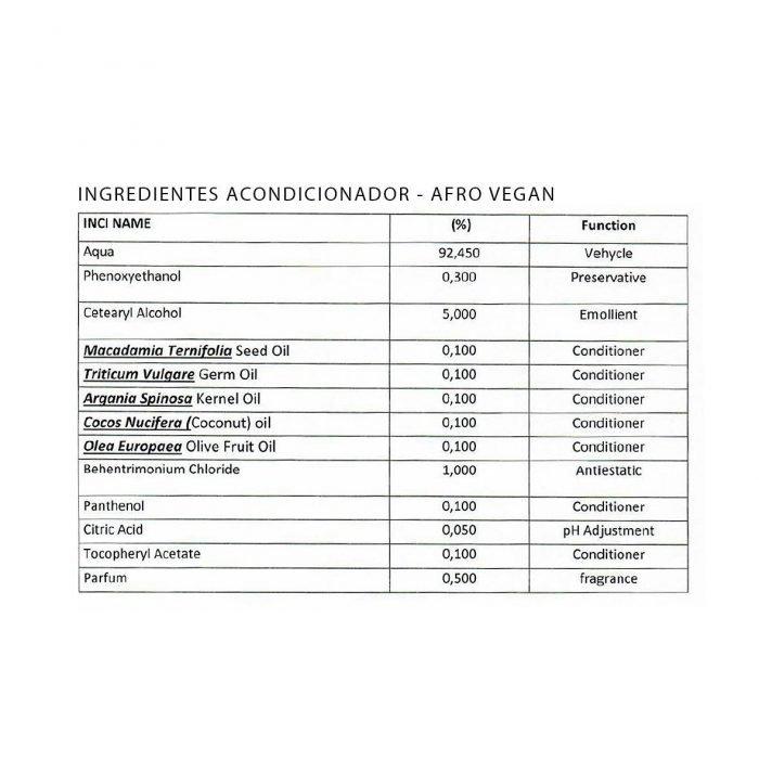 ingredientes acondicionador afro vegan inoar