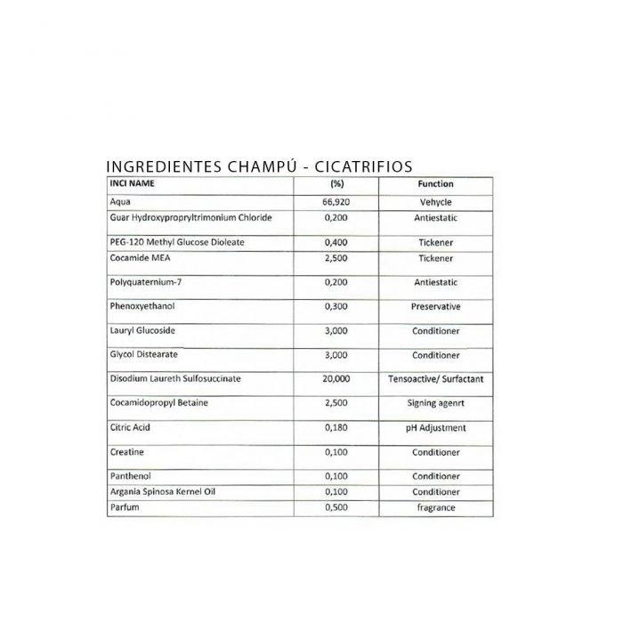 ingredientes del champú cicatrifios inoar