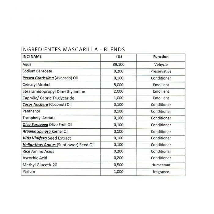 ingredientes mascarilla blends de inoar